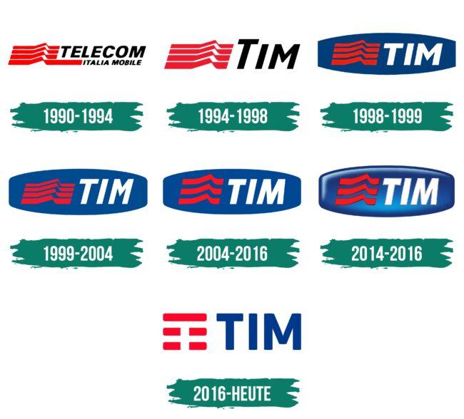 TIM Logo Geschichte