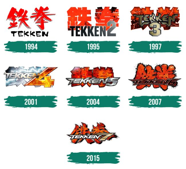 Tekken Logo Geschichte