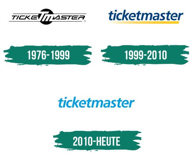 Ticketmaster Logo Geschichte