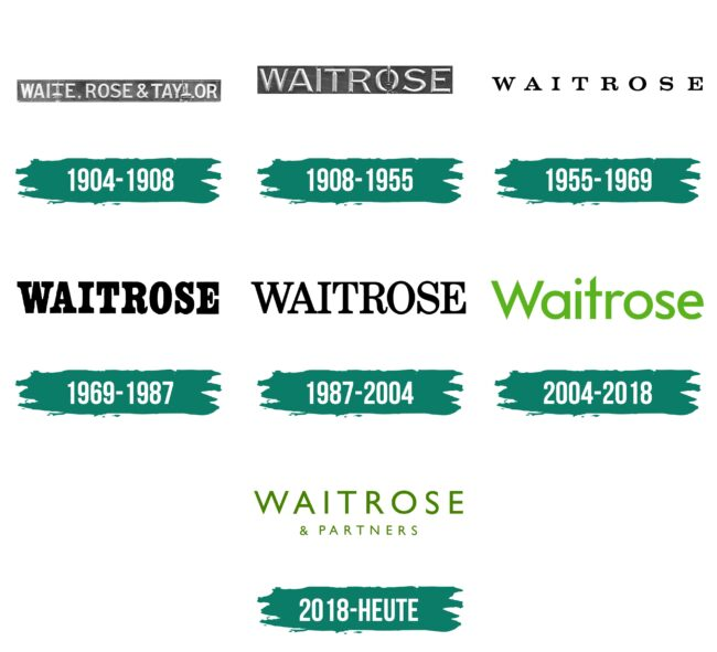 Waitrose Logo Geschichte