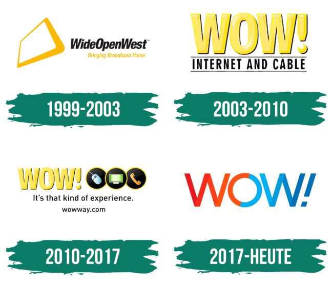 Wide Open West (WOW) Logo Geschichte