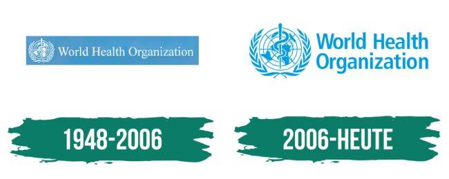 World Health Organization Logo Geschichte