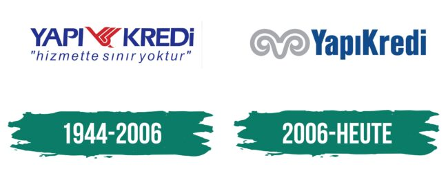 Yapı Kredi Logo Geschichte