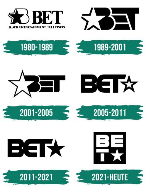 BET Logo Geschichte