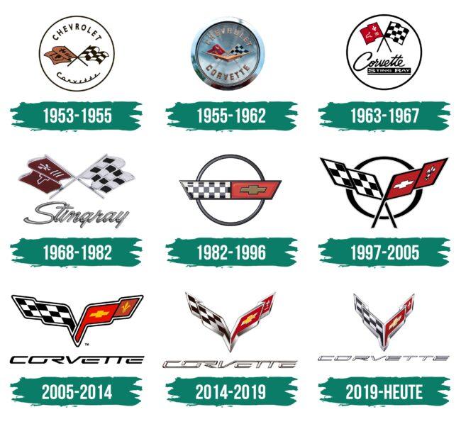 Corvette Logo Geschichte