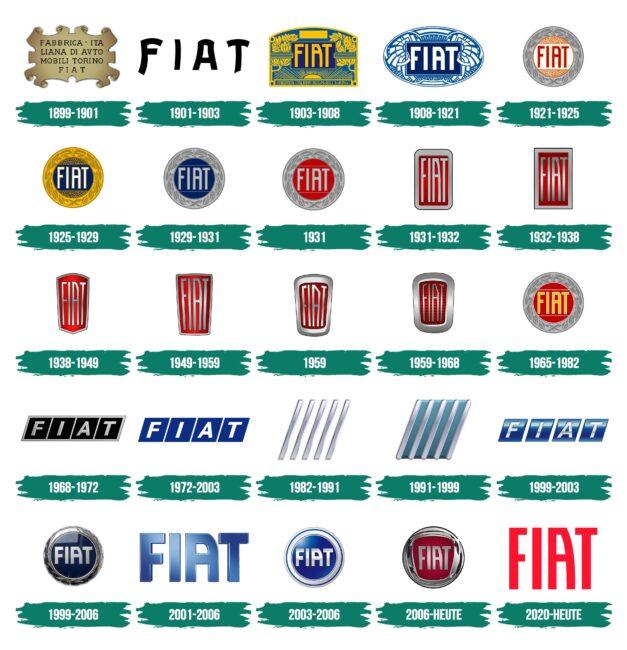 FIAT Logo Geschichte