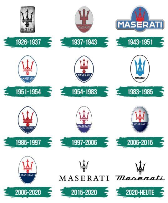 Maserati Logo Geschichte