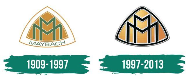 Maybach Logo Geschichte
