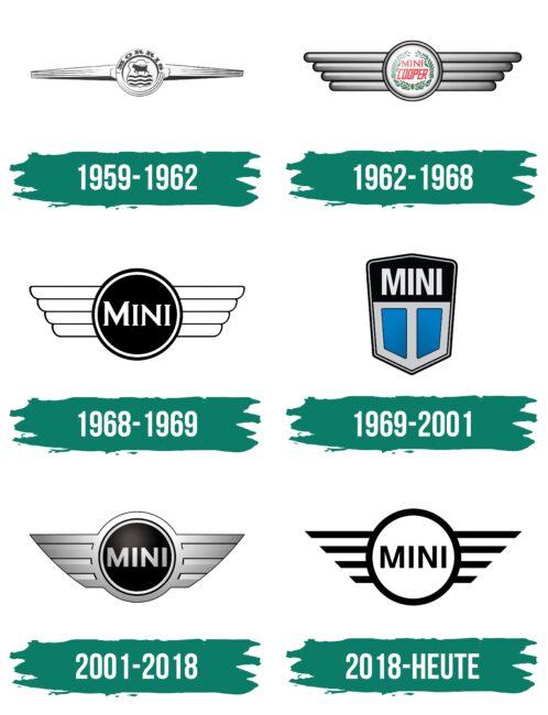 Mini Logo Geschichte