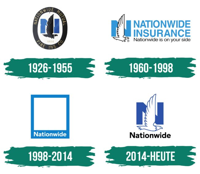 Nationwide Insurance Logo Geschichte