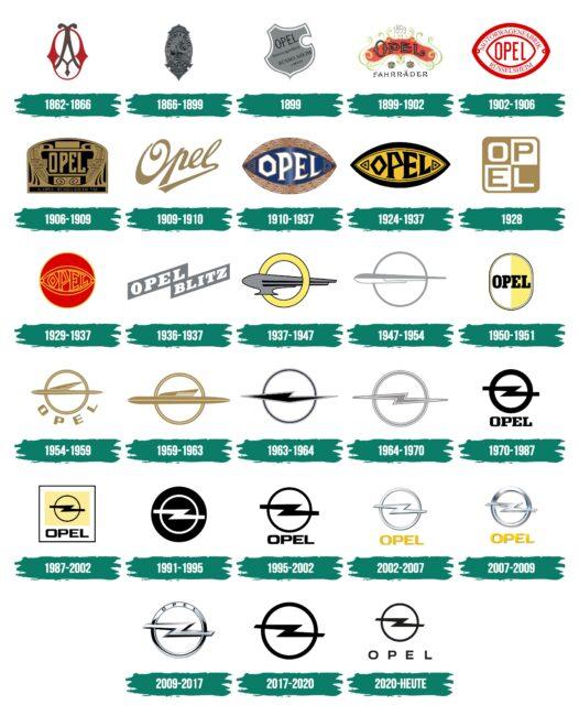 Opel Logo Geschichte