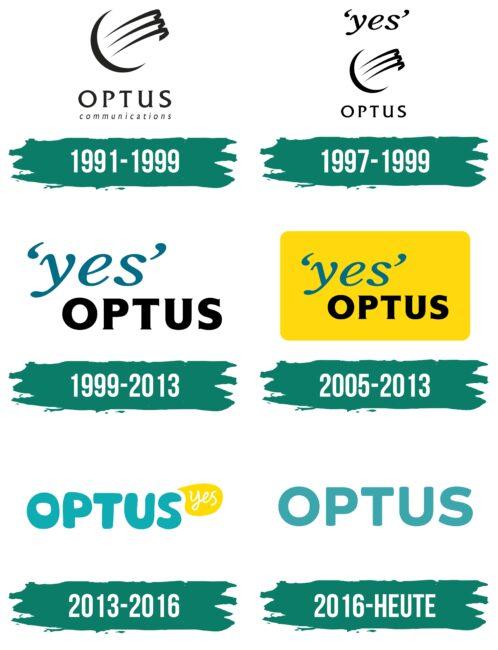 Optus Logo Geschichte