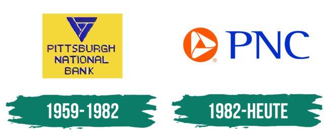 PNC Logo Geschichte