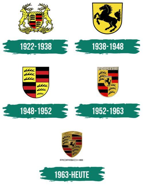 Porsche Logo Geschichte