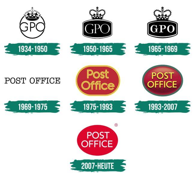 Post Office Logo Geschichte