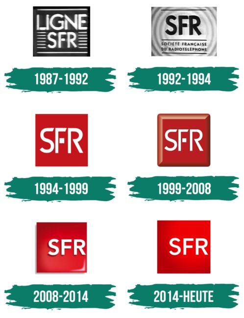 SFR Logo Geschichte