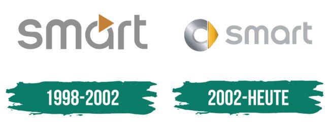 Smart Logo Geschichte