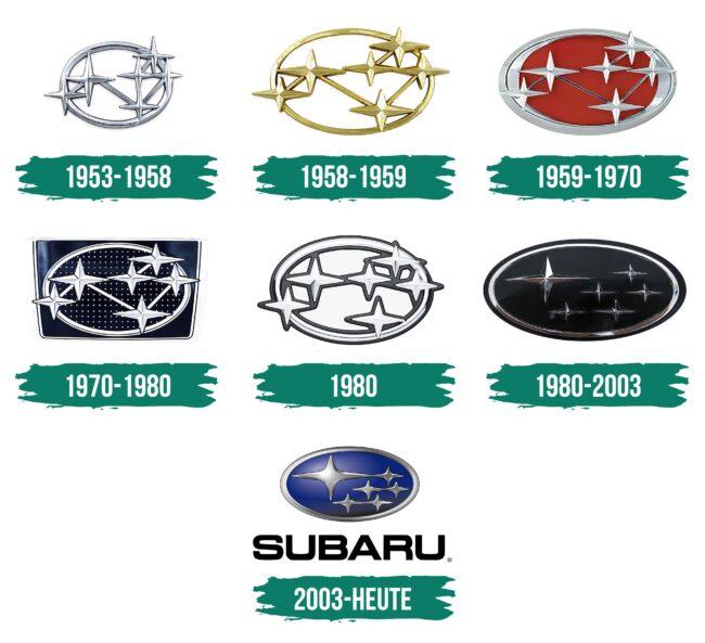 Subaru Logo Geschichte