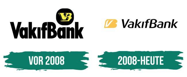 VakifBank Logo Geschichte