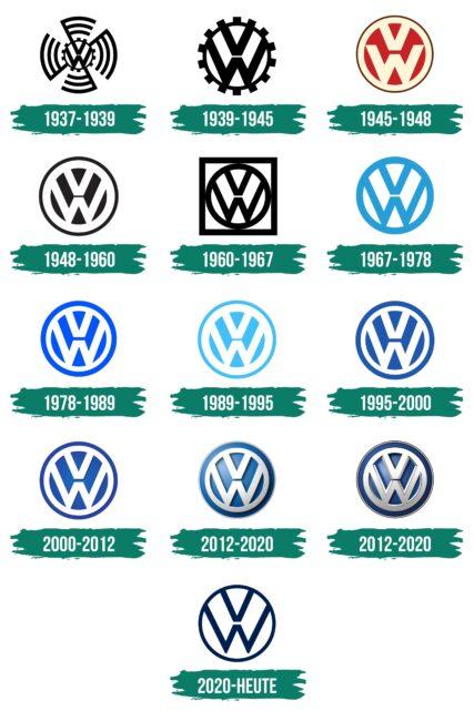 Volkswagen Logo Geschichte