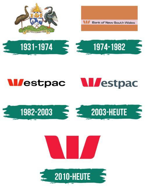 Westpac Logo Geschichte