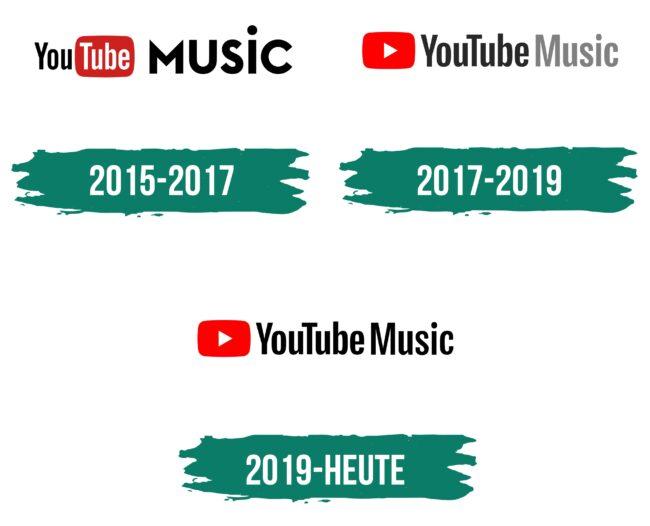 YouTube Music Logo Geschichte