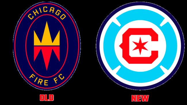 Chicago Fire FC Altes und Neues Logo (Geschichte)