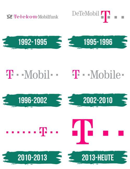 Telekom Logo Geschichte