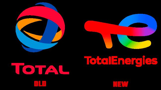 TotalEnergies altes und neues Logo (Geschichte)