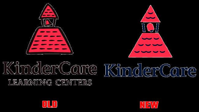 KinderCare Altes und Neues Logo (Geschichte)