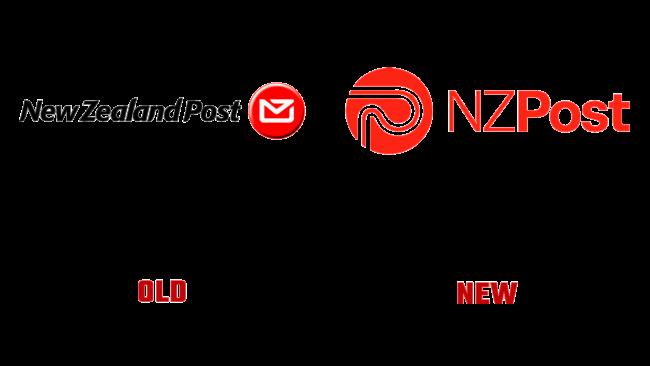 NZ Post Altes und Neues Logo (Geschichte)