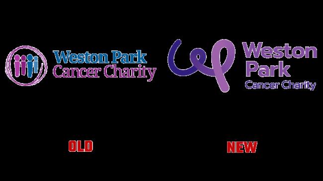 Weston Park Cancer Charity Alte und Neue Logo (Geschichte)
