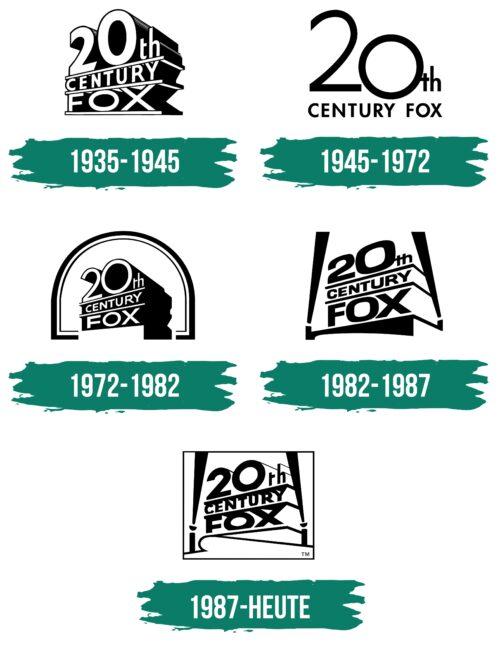 20th Century Fox Logo Geschichte