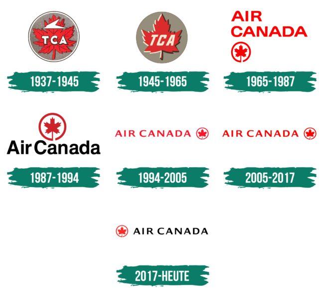 Air Canada Logo Geschichte