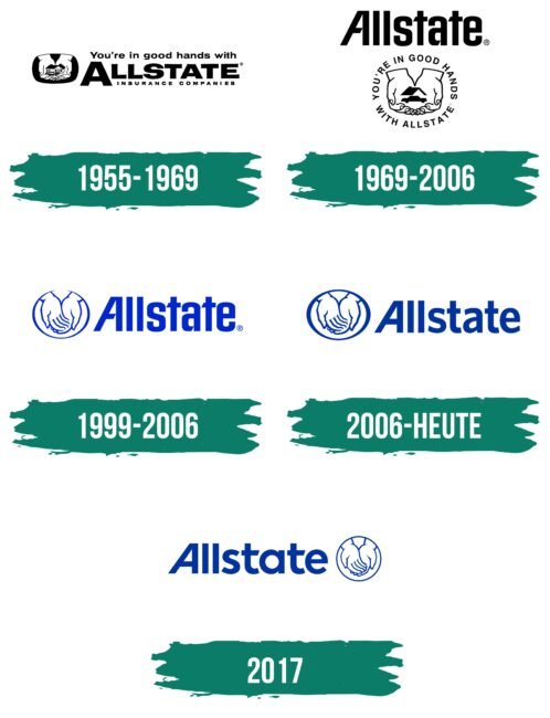 Allstate Logo Geschichte