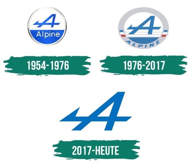 Alpine Logo Geschichte