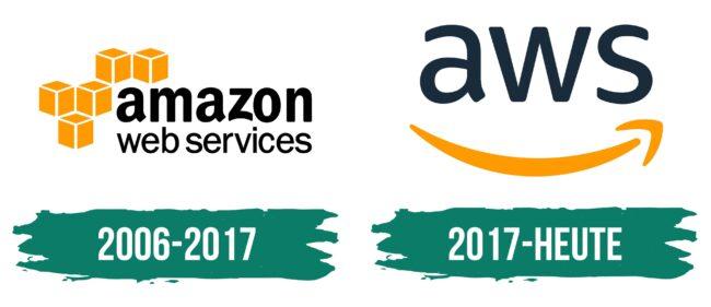 Amazon Web Services (AWS) Logo Geschichte