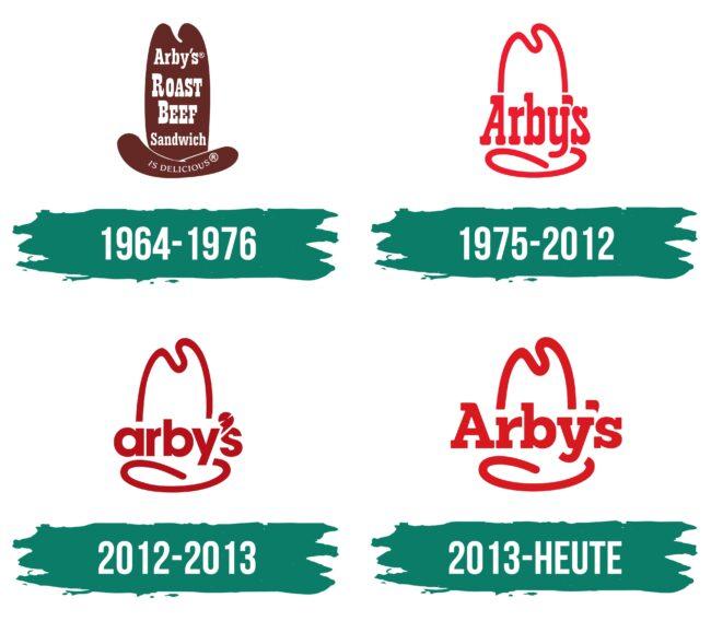 Arbys Logo Geschichte