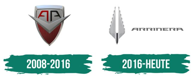 Arrinera Logo Geschichte