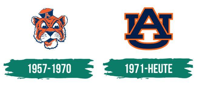 Auburn Tigers Logo Geschichte
