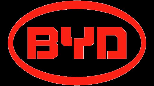 BYD Logo 2005-heute