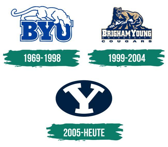 BYU Logo Geschichte