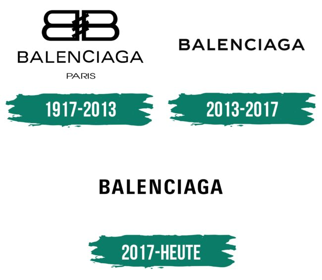 Balenciaga Logo Geschichte