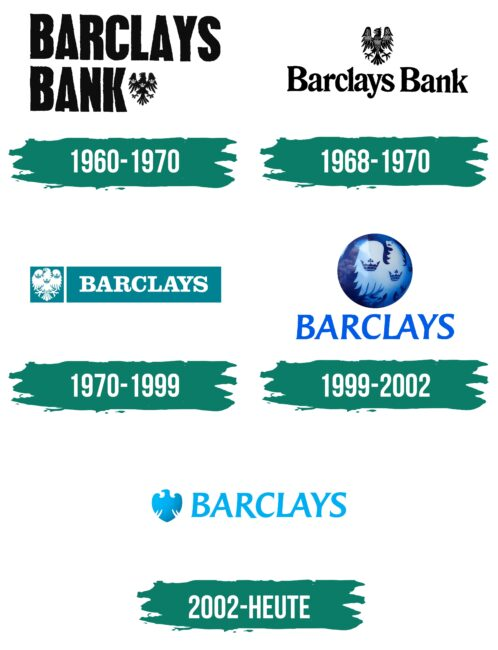 Barclays Logo Geschichte