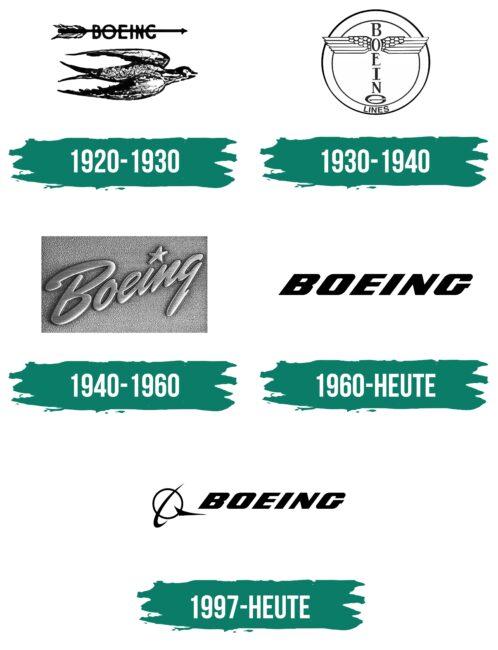 Boeing Logo Geschichte