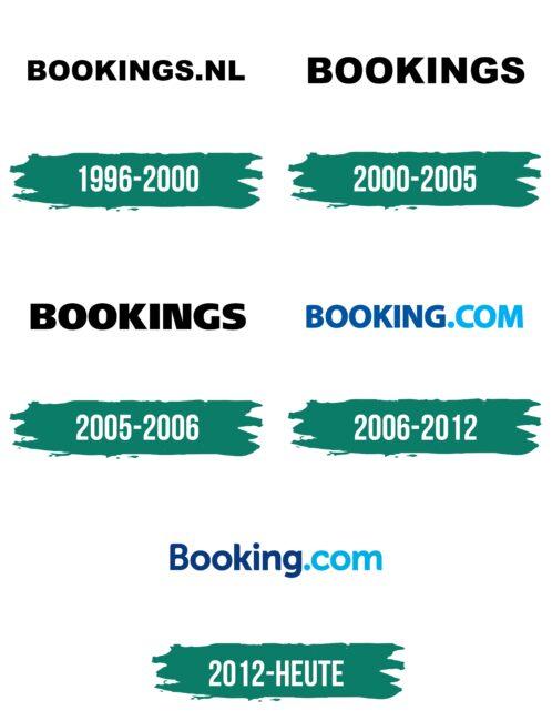 Booking.com Logo Geschichte