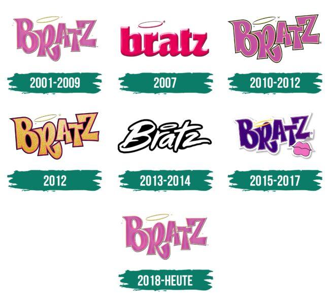 Bratz Logo Geschichte