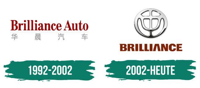 Brilliance Logo Geschichte