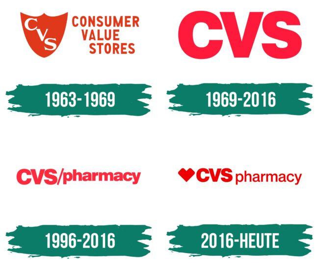 CVS Logo Geschichte