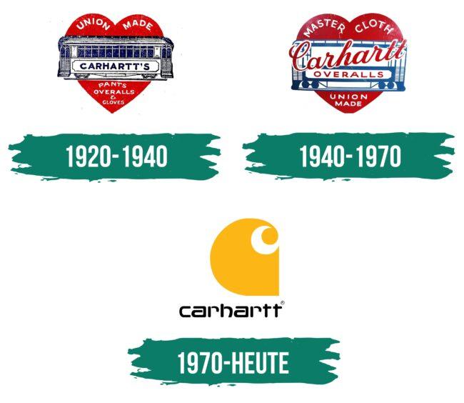 Carhartt Logo Geschichte